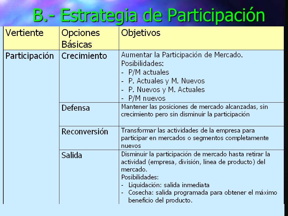 B.- Estrategia de Participación