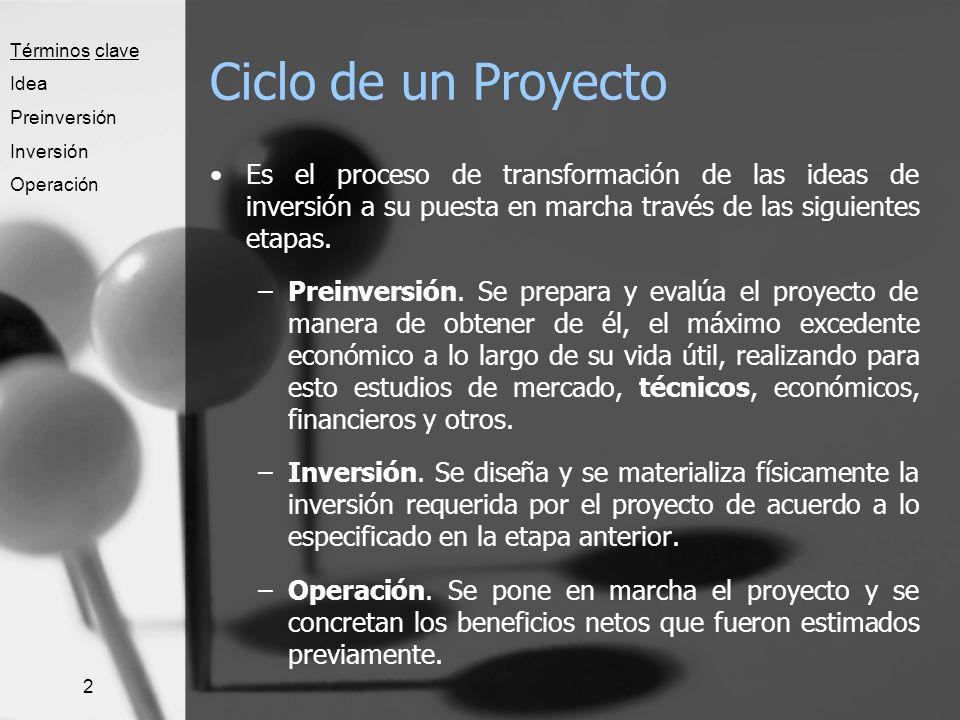 2 Ciclo de un Proyecto Es el proceso de transformación de las ideas de inversión a su puesta en marcha través de las siguientes etapas. –Preinversión.