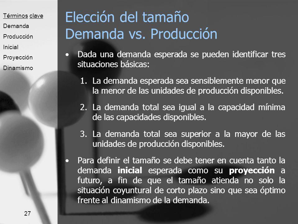 27 Elección del tamaño Demanda vs. Producción Dada una demanda esperada se pueden identificar tres situaciones básicas: 1.La demanda esperada sea sens