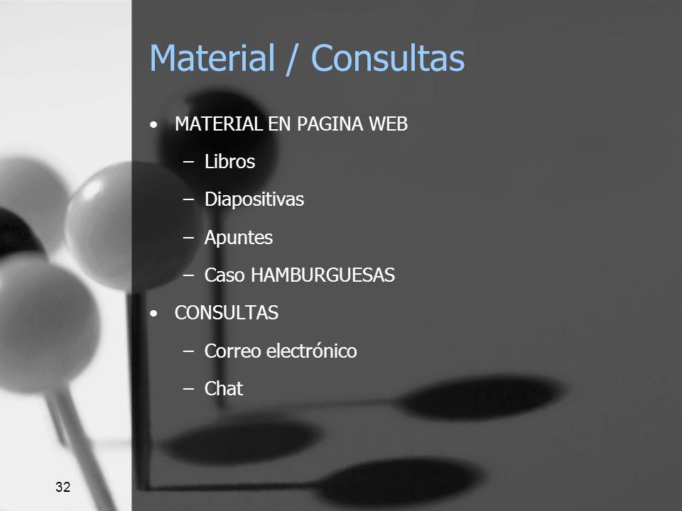32 Material / Consultas MATERIAL EN PAGINA WEB –Libros –Diapositivas –Apuntes –Caso HAMBURGUESAS CONSULTAS –Correo electrónico –Chat