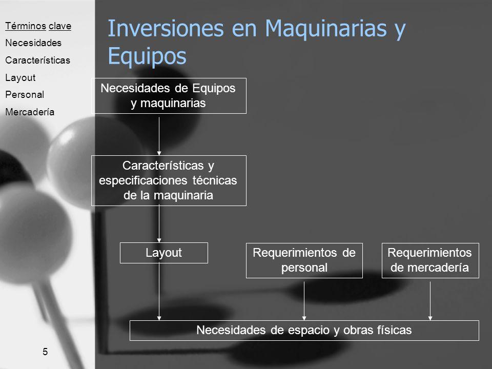 5 Inversiones en Maquinarias y Equipos Necesidades de Equipos y maquinarias Características y especificaciones técnicas de la maquinaria Layout Requer