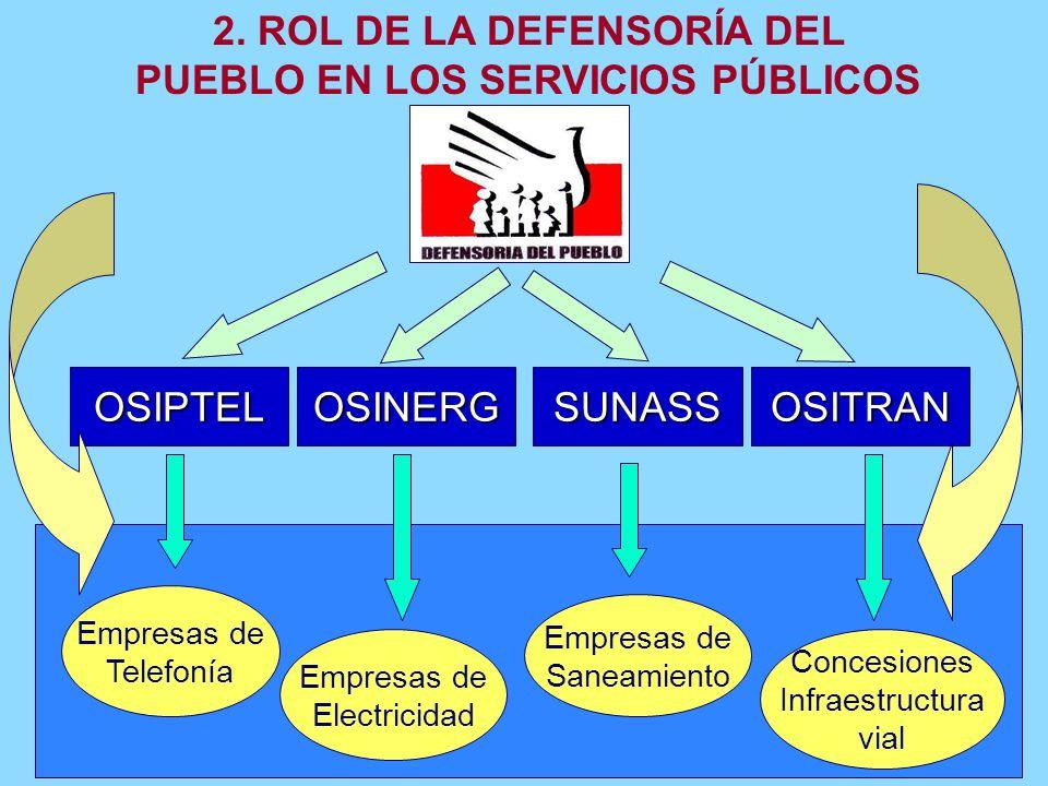 Implica que el Estado tiene obligaciones de respeto de este derecho y de garantía de que se adopten las medidas con la mayor rapidez y efectividad posibles en aras de la plena realización del derecho al agua y que pueda ser ejercido sin discriminación alguna Sin embargo, no puede decirse que este derecho esté garantizado en el Perú EL DERECHO AL AGUA