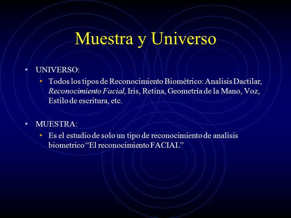 Muestra y Universo UNIVERSO: Todos los tipos de Reconocimiento Biométrico: Analisis Dactilar, Reconocimiento Facial, Iris, Retina, Geometría de la Man