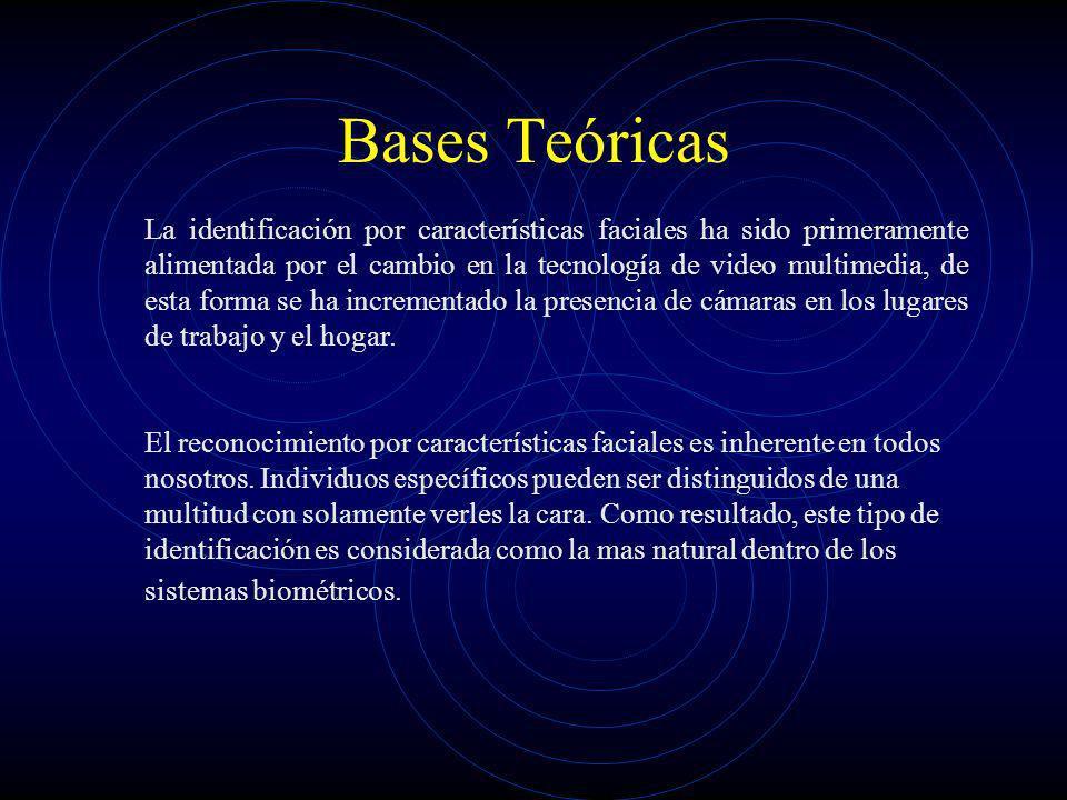 Bases Teóricas La identificación por características faciales ha sido primeramente alimentada por el cambio en la tecnología de video multimedia, de e