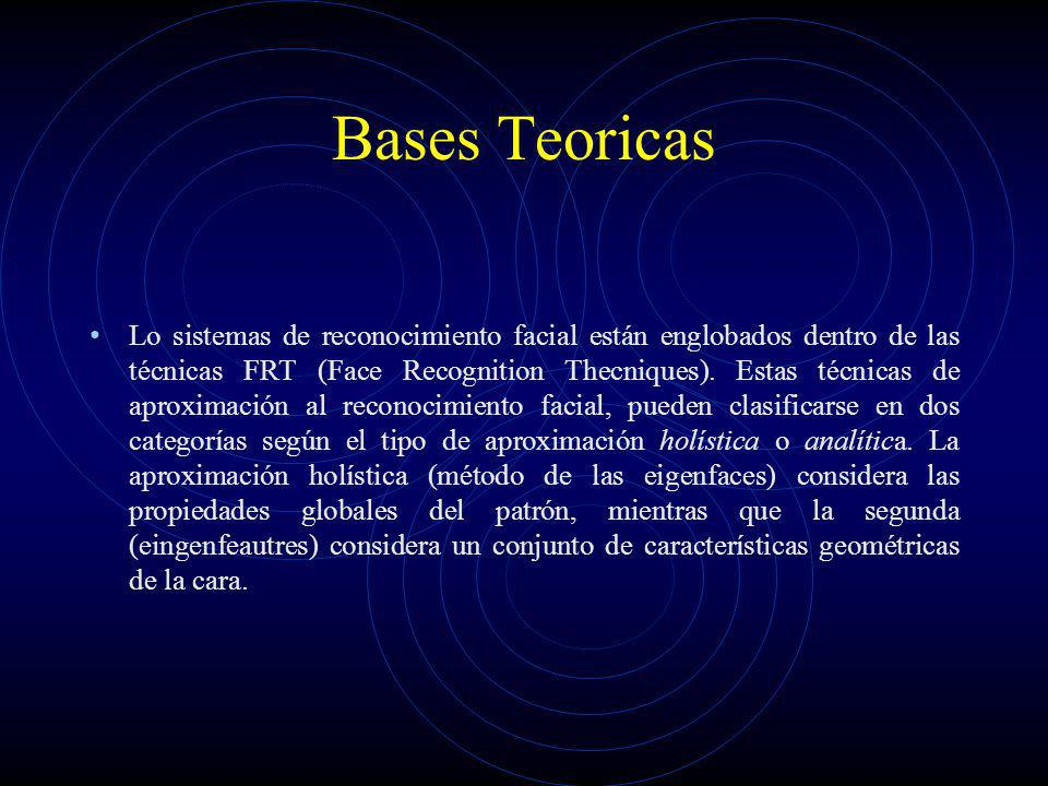 Bases Teoricas El proceso de identificación facial posee dos métodos significantes: detección y reconocimiento.