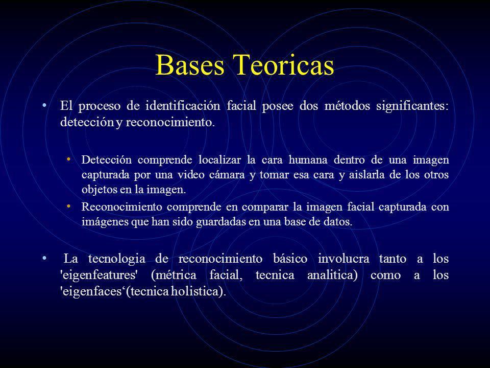 Bases Teoricas El proceso de identificación facial posee dos métodos significantes: detección y reconocimiento. Detección comprende localizar la cara