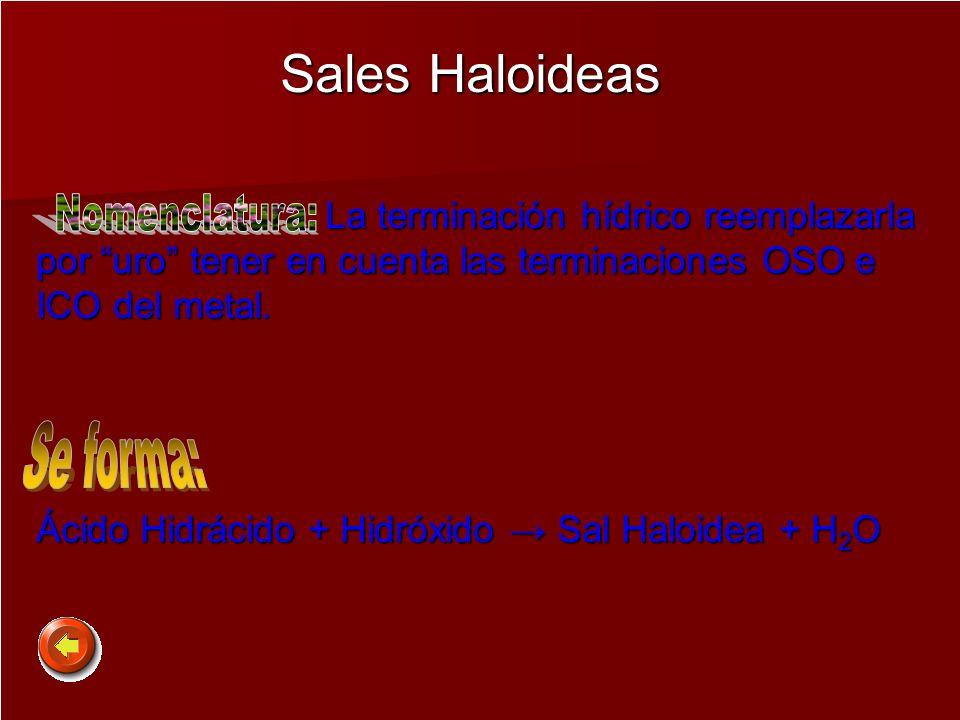 Sales Haloideas Sales Haloideas La terminación hídrico reemplazarla por uro tener en cuenta las terminaciones OSO e ICO del metal. La terminación hídr