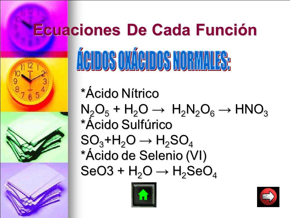 Ecuaciones De Cada Función Ecuaciones De Cada Función *Ácido Nítrico *Ácido Nítrico N 2 O 5 + H 2 O H 2 N 2 O 6 HNO 3 N 2 O 5 + H 2 O H 2 N 2 O 6 HNO