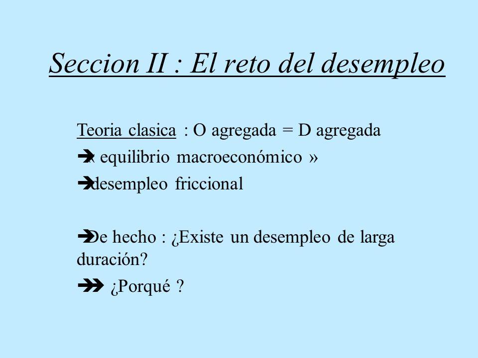 Seccion II : El reto del desempleo Teoria clasica : O agregada = D agregada « equilibrio macroeconómico » desempleo friccional De hecho : ¿Existe un d