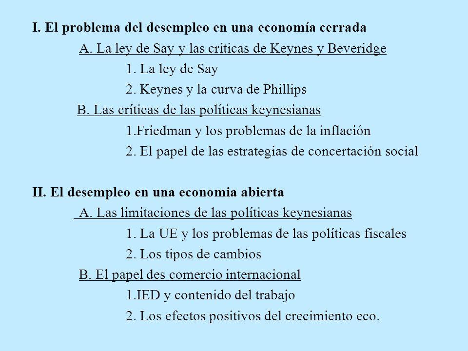 I. El problema del desempleo en una economía cerrada A. La ley de Say y las críticas de Keynes y Beveridge 1. La ley de Say 2. Keynes y la curva de Ph