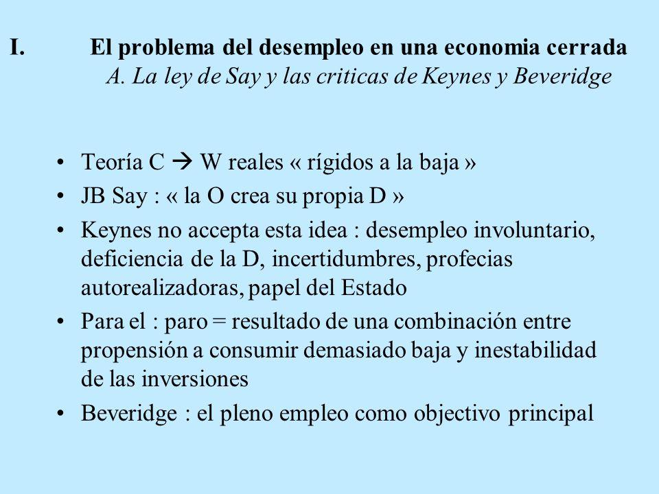 I.El problema del desempleo en una economia cerrada A. La ley de Say y las criticas de Keynes y Beveridge Teoría C W reales « rígidos a la baja » JB S