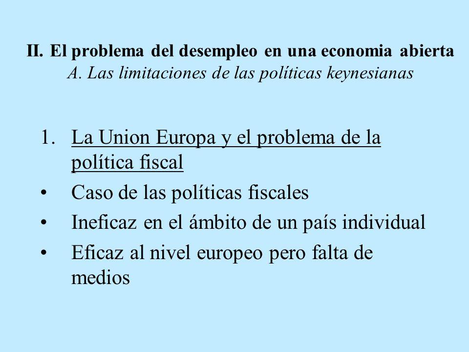 II. El problema del desempleo en una economia abierta A. Las limitaciones de las políticas keynesianas 1.La Union Europa y el problema de la política
