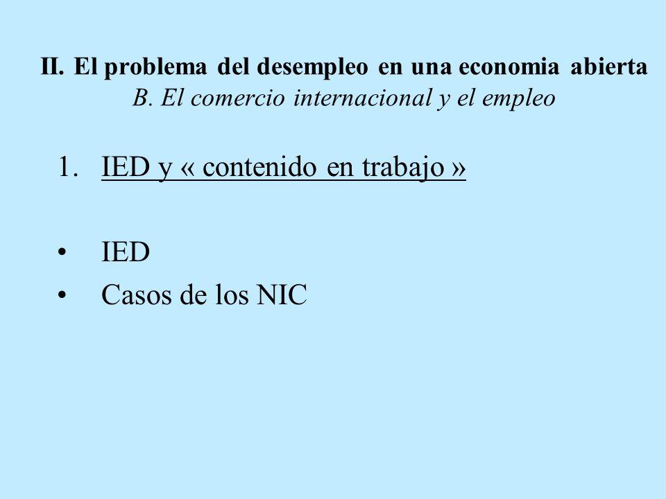 II. El problema del desempleo en una economia abierta B. El comercio internacional y el empleo 1.IED y « contenido en trabajo » IED Casos de los NIC