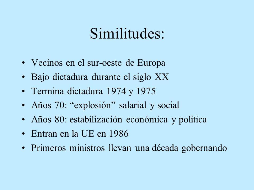 Similitudes: Vecinos en el sur-oeste de Europa Bajo dictadura durante el siglo XX Termina dictadura 1974 y 1975 Años 70: explosión salarial y social A