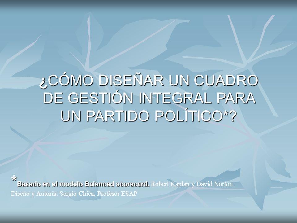 ¿CÓMO DISEÑAR UN CUADRO DE GESTIÓN INTEGRAL PARA UN PARTIDO POLÍTICO*.