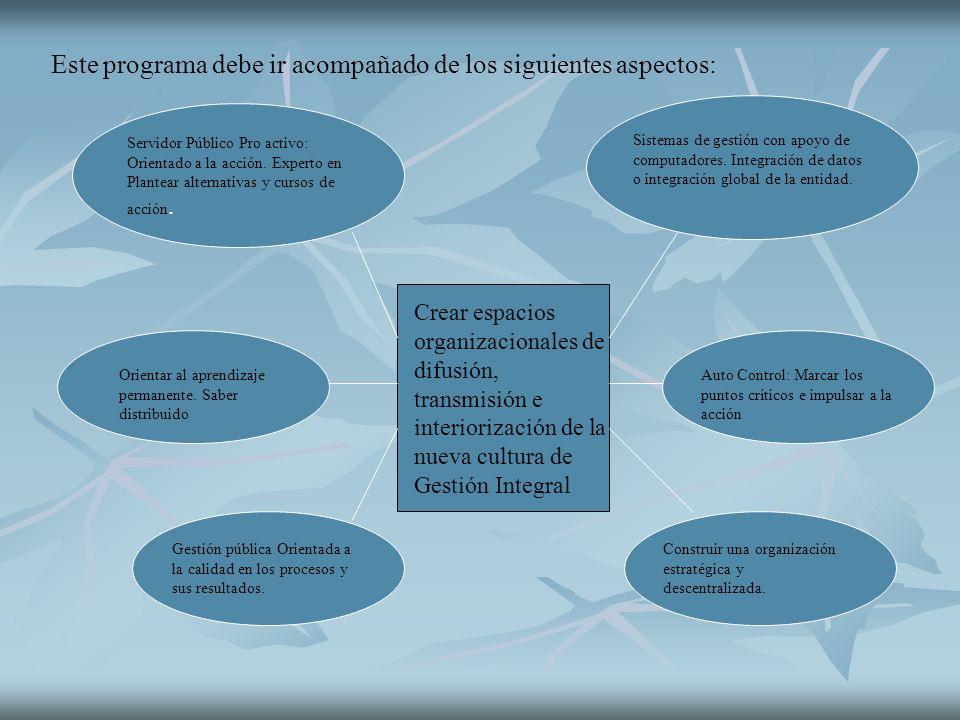 Este programa debe ir acompañado de los siguientes aspectos: Servidor Público Pro activo: Orientado a la acción. Experto en Plantear alternativas y cu