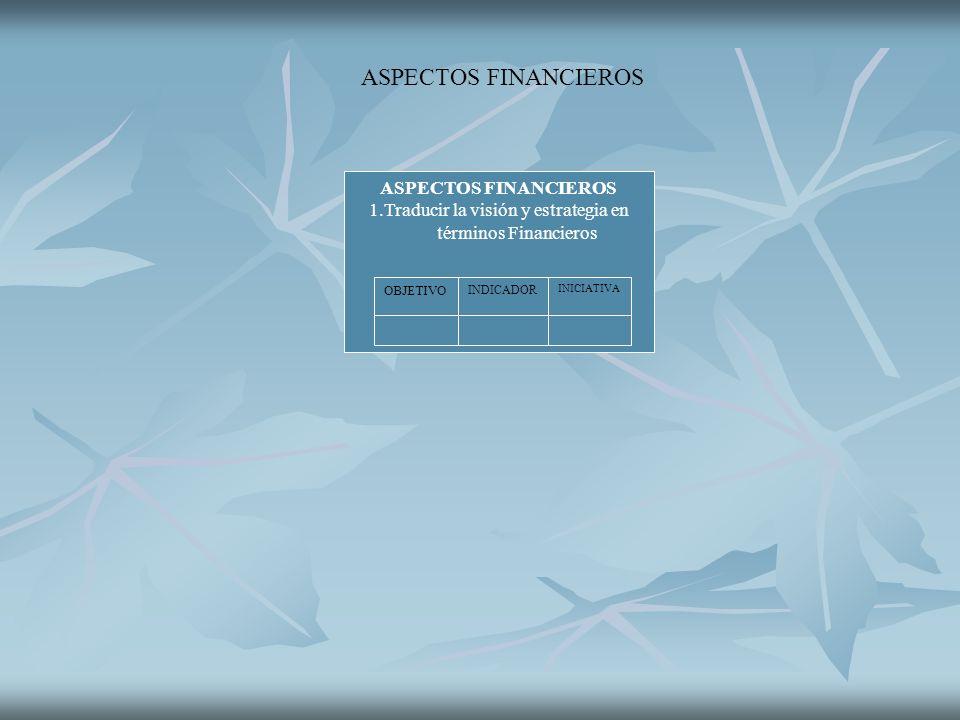 ASPECTOS FINANCIEROS 1.Traducir la visión y estrategia en términos Financieros OBJETIVO INDICADOR INICIATIVA ASPECTOS FINANCIEROS