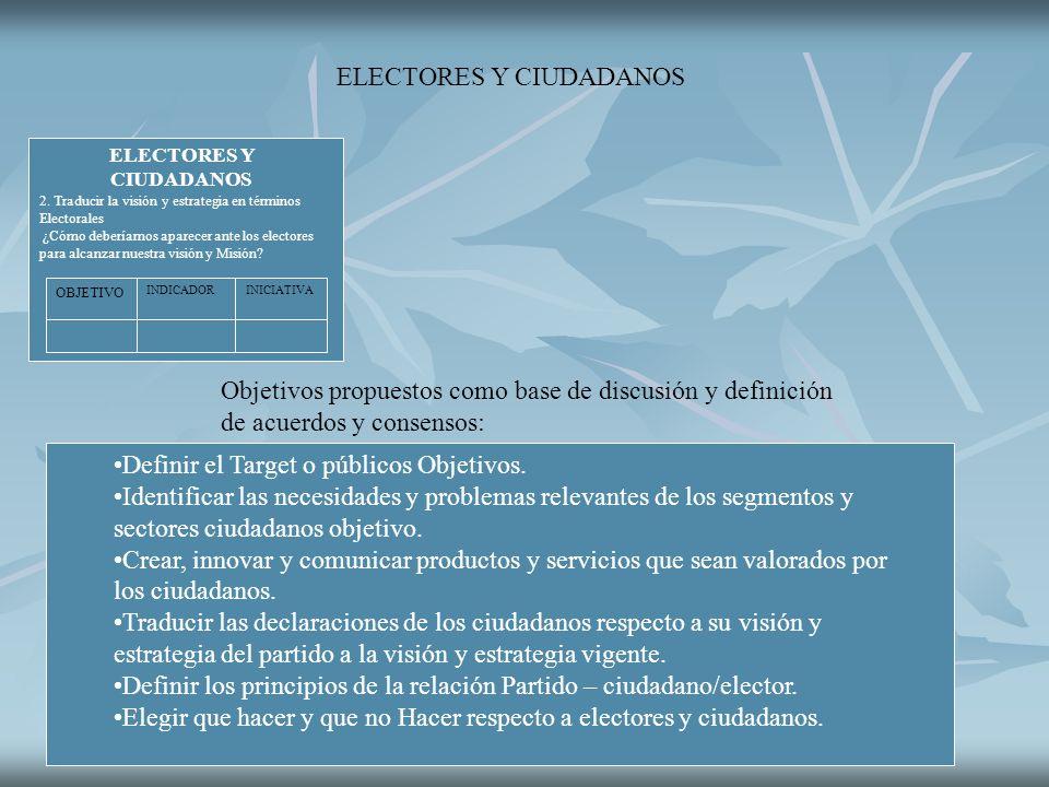 ELECTORES Y CIUDADANOS 2. Traducir la visión y estrategia en términos Electorales ¿Cómo deberíamos aparecer ante los electores para alcanzar nuestra v