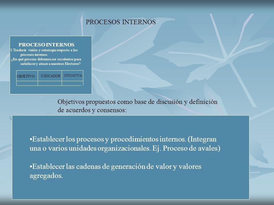 PROCESO INTERNOS 3.Traducir visión y estrategia respecto a los procesos internos.