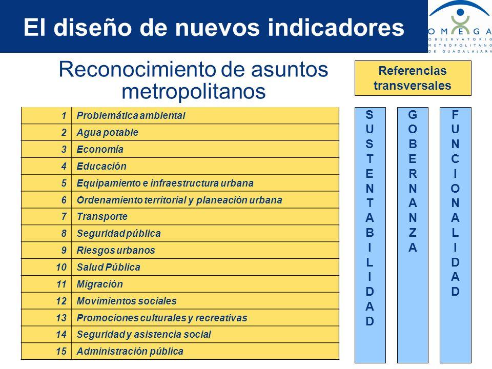El diseño de nuevos indicadores Reconocimiento de asuntos metropolitanos 1Problemática ambiental 2Agua potable 3Economía 4Educación 5Equipamiento e in