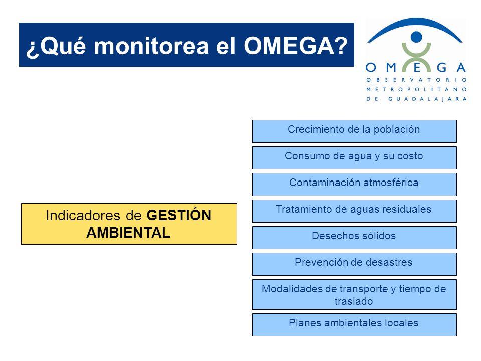 ¿Qué monitorea el OMEGA? Indicadores de GESTIÓN AMBIENTAL Crecimiento de la población Consumo de agua y su costo Contaminación atmosférica Tratamiento