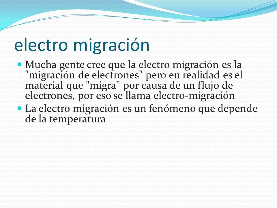 electro migración Mucha gente cree que la electro migración es la
