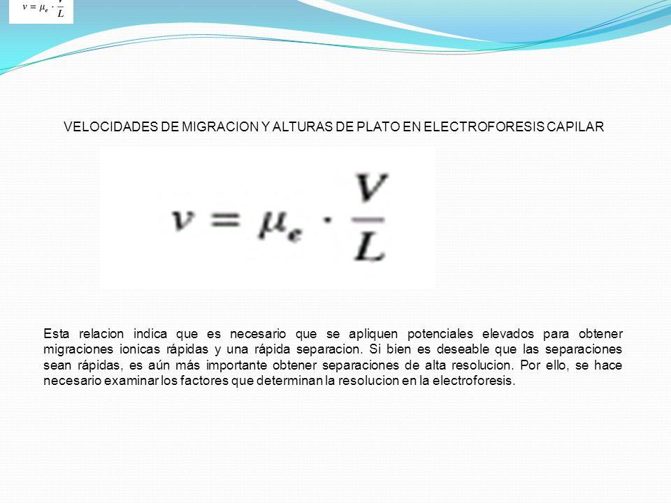 VELOCIDADES DE MIGRACION Y ALTURAS DE PLATO EN ELECTROFORESIS CAPILAR Esta relacion indica que es necesario que se apliquen potenciales elevados para