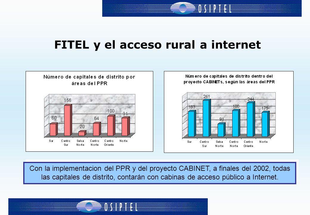 FITEL y el acceso rural a internet Con la implementacion del PPR y del proyecto CABINET, a finales del 2002, todas las capitales de distrito, contarán con cabinas de acceso público a Internet.