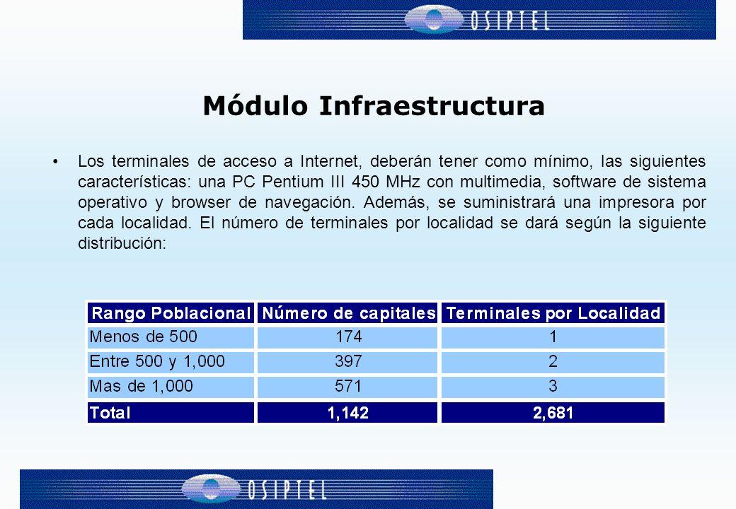 Módulo Infraestructura Se proveerá un sistema de comunicaciones (sea enlace conmutado o dedicado) que permita el acceso a Internet de cada terminal a una velocidad mínima de 19,200 bps.