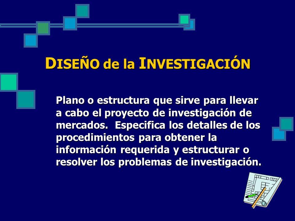 D ISEÑO de la I NVESTIGACIÓN Plano o estructura que sirve para llevar a cabo el proyecto de investigación de mercados. Especifica los detalles de los