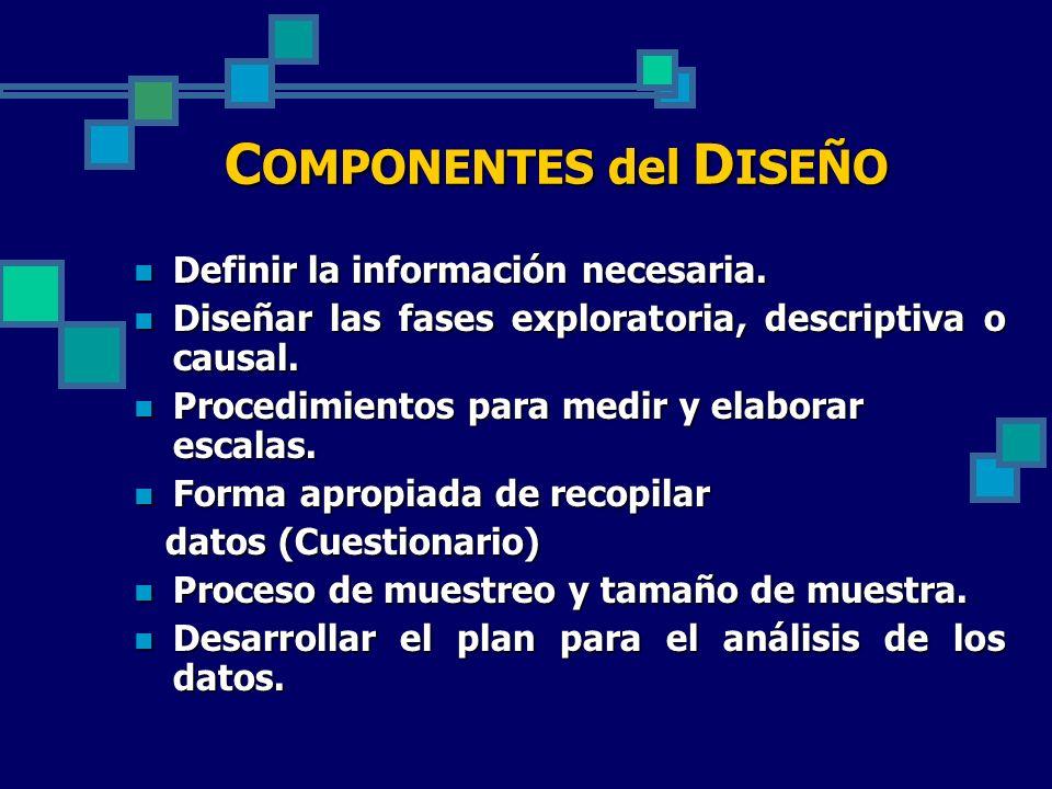 C OMPONENTES del D ISEÑO Definir la información necesaria. Definir la información necesaria. Diseñar las fases exploratoria, descriptiva o causal. Dis