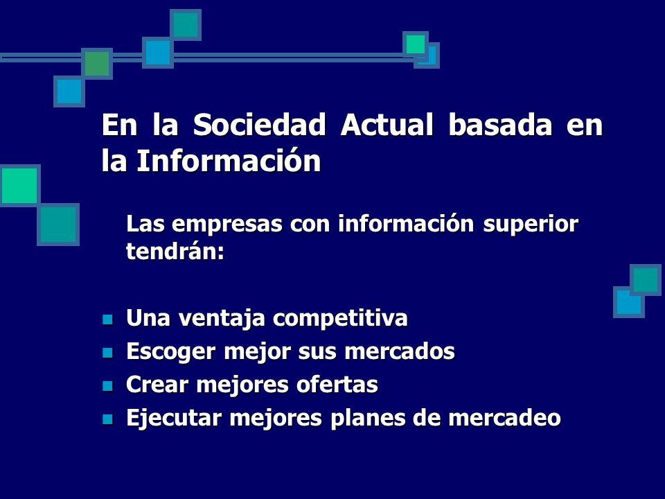 En la Sociedad Actual basada en la Información Las empresas con información superior tendrán: Una ventaja competitiva Una ventaja competitiva Escoger