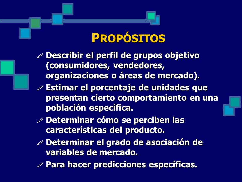 P ROPÓSITOS Describir el perfil de grupos objetivo (consumidores, vendedores, organizaciones o áreas de mercado). Describir el perfil de grupos objeti