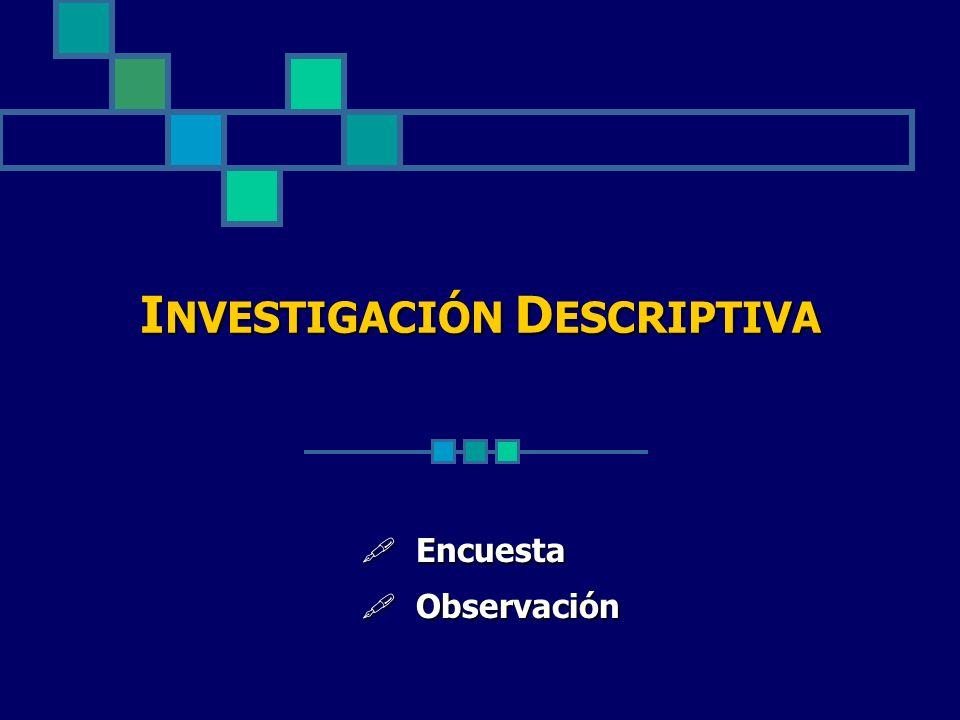 Encuesta Encuesta Observación Observación I NVESTIGACIÓN D ESCRIPTIVA