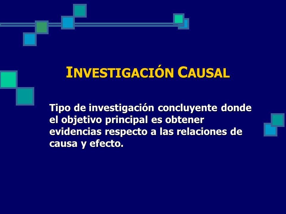 Tipo de investigación concluyente donde el objetivo principal es obtener evidencias respecto a las relaciones de causa y efecto. I NVESTIGACIÓN C AUSA