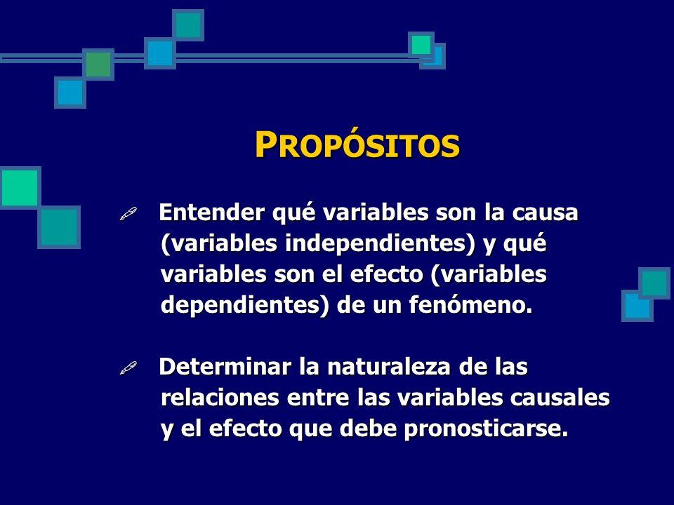 P ROPÓSITOS Entender qué variables son la causa Entender qué variables son la causa (variables independientes) y qué (variables independientes) y qué