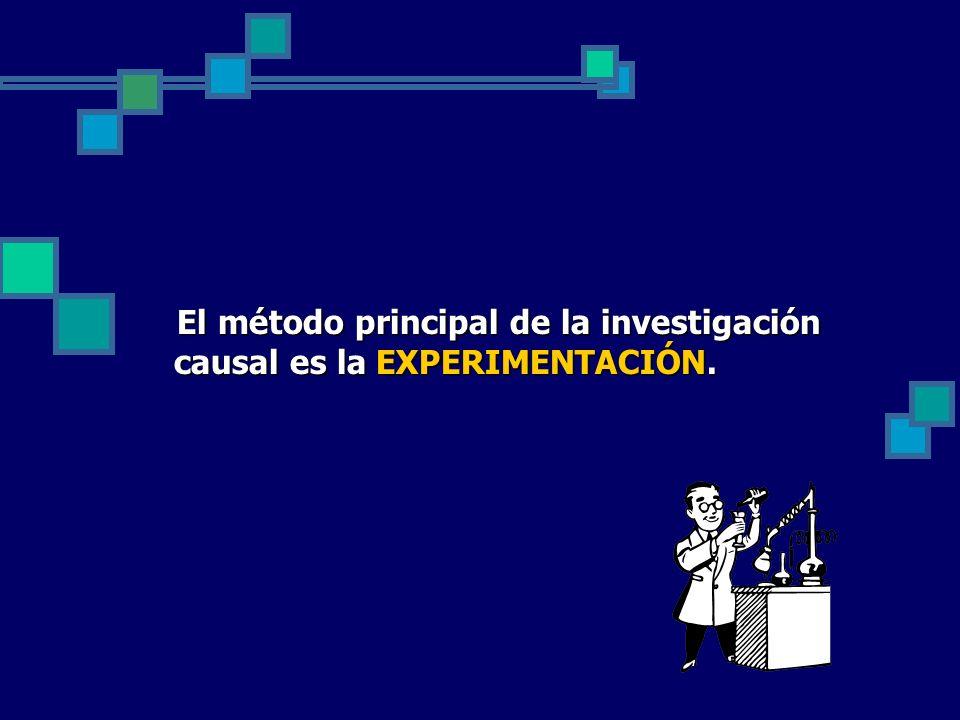El método principal de la investigación causal es la EXPERIMENTACIÓN. El método principal de la investigación causal es la EXPERIMENTACIÓN.