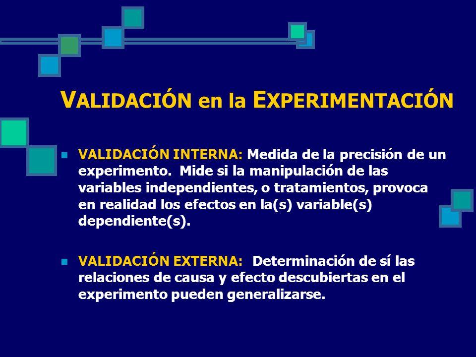 V ALIDACIÓN en la E XPERIMENTACIÓN VALIDACIÓN INTERNA: Medida de la precisión de un experimento. Mide si la manipulación de las variables independient