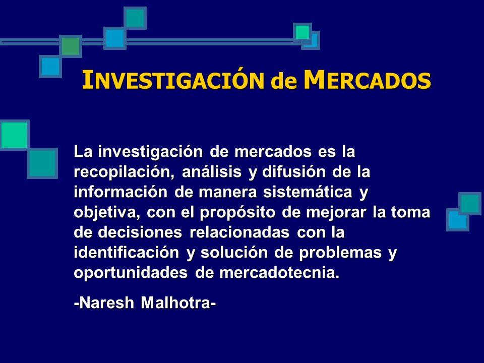 I NVESTIGACIÓN de M ERCADOS La investigación de mercados es la recopilación, análisis y difusión de la información de manera sistemática y objetiva, c