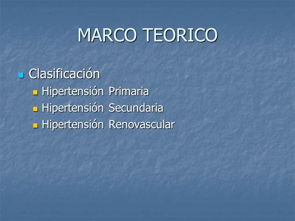 MARCO TEORICO Clasificación Clasificación Hipertensión Primaria Hipertensión Primaria Hipertensión Secundaria Hipertensión Secundaria Hipertensión Ren
