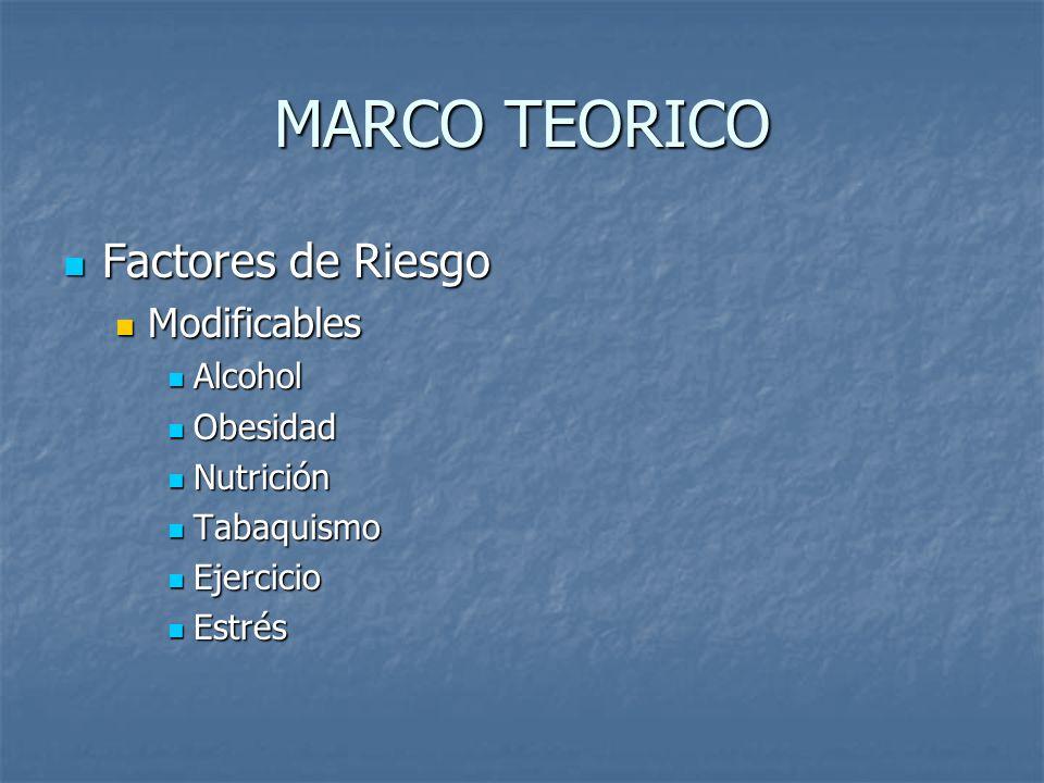 MARCO TEORICO Factores de Riesgo Factores de Riesgo Modificables Modificables Alcohol Alcohol Obesidad Obesidad Nutrición Nutrición Tabaquismo Tabaqui