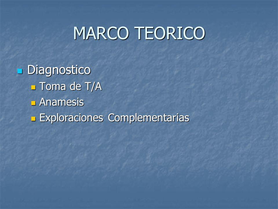 MARCO TEORICO Diagnostico Diagnostico Toma de T/A Toma de T/A Anamesis Anamesis Exploraciones Complementarias Exploraciones Complementarias