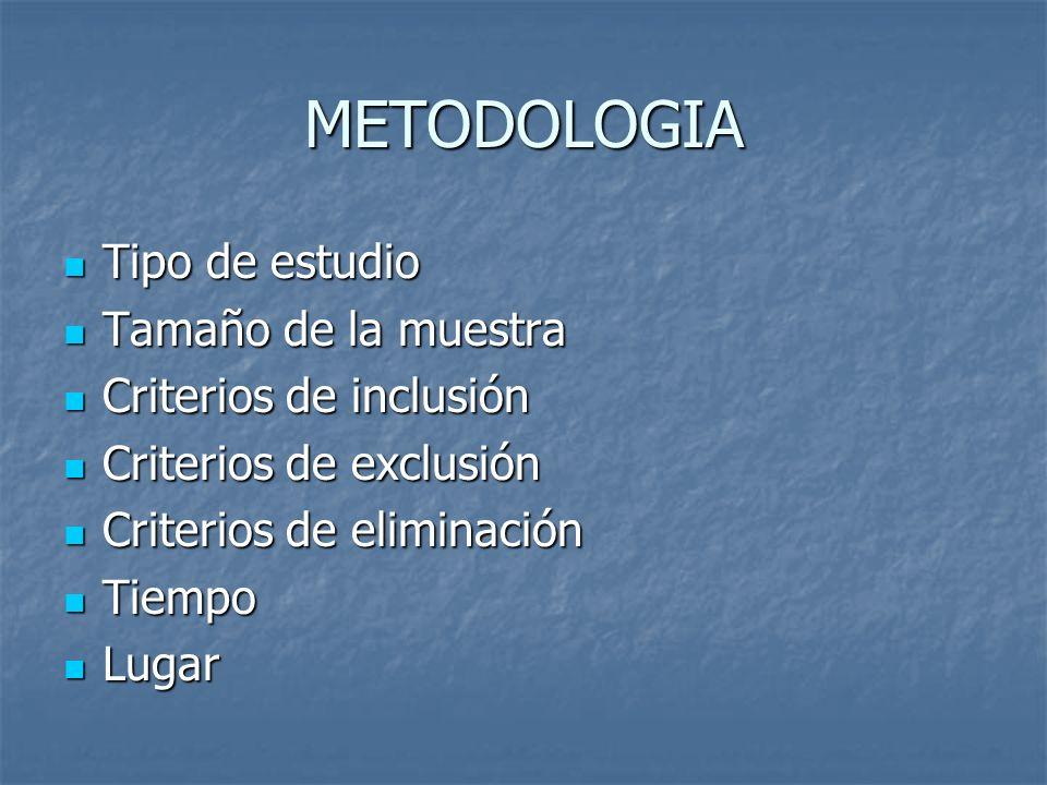 METODOLOGIA Tipo de estudio Tipo de estudio Tamaño de la muestra Tamaño de la muestra Criterios de inclusión Criterios de inclusión Criterios de exclu