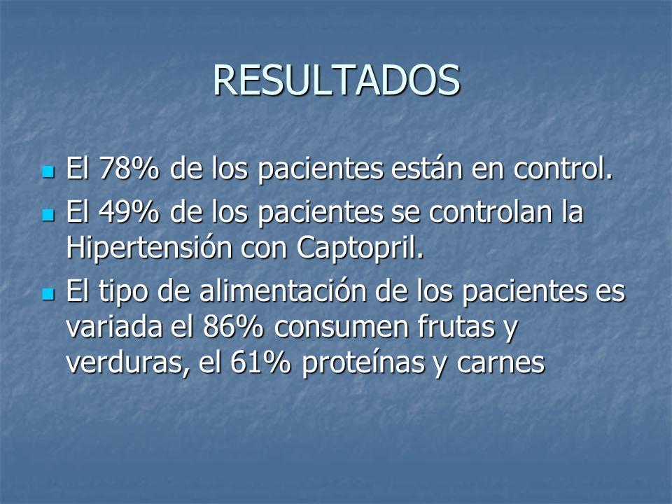 RESULTADOS El 78% de los pacientes están en control. El 78% de los pacientes están en control. El 49% de los pacientes se controlan la Hipertensión co
