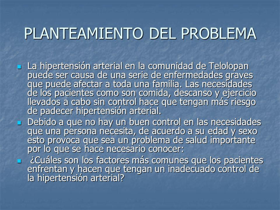 PLANTEAMIENTO DEL PROBLEMA La hipertensión arterial en la comunidad de Telolopan puede ser causa de una serie de enfermedades graves que puede afectar