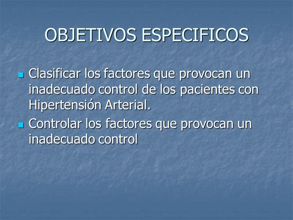 OBJETIVOS ESPECIFICOS Clasificar los factores que provocan un inadecuado control de los pacientes con Hipertensión Arterial. Clasificar los factores q