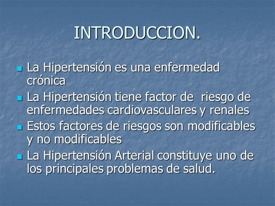 INTRODUCCION. La Hipertensión es una enfermedad crónica La Hipertensión es una enfermedad crónica La Hipertensión tiene factor de riesgo de enfermedad