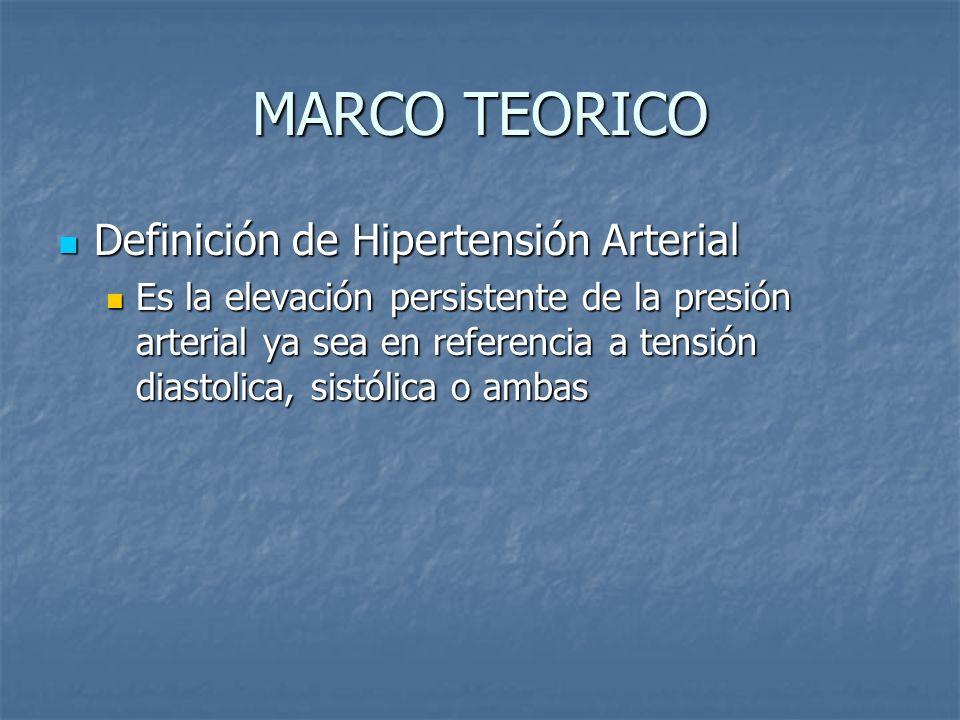 MARCO TEORICO Definición de Hipertensión Arterial Definición de Hipertensión Arterial Es la elevación persistente de la presión arterial ya sea en ref
