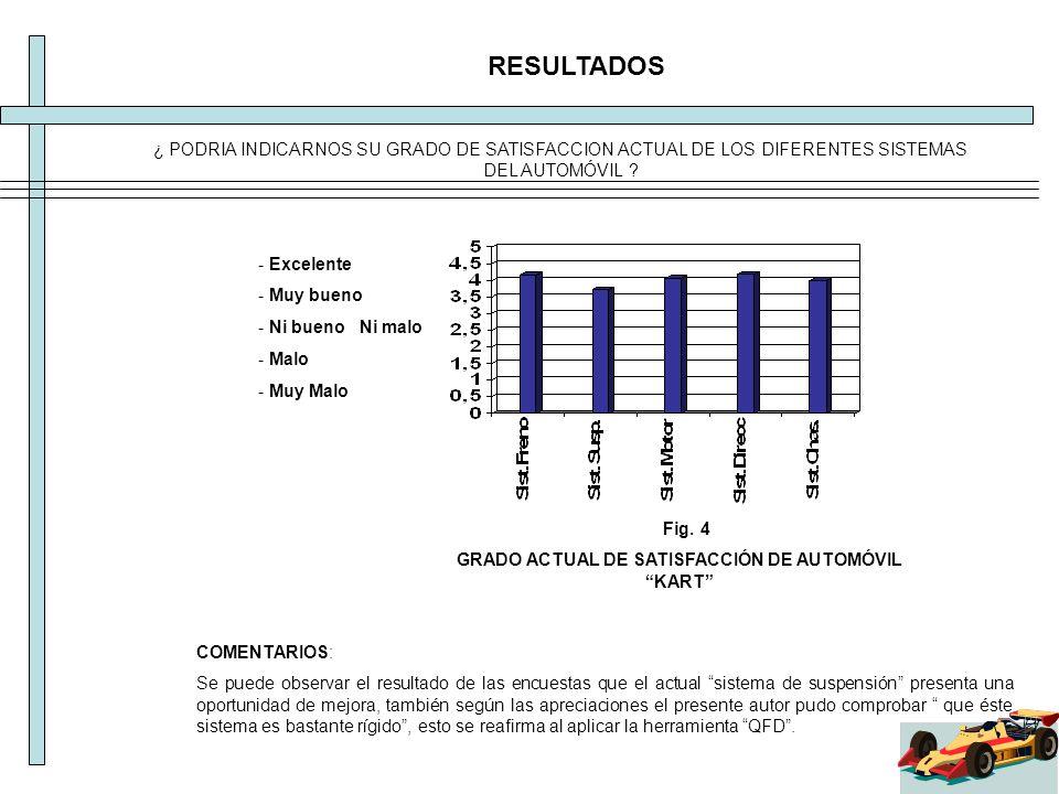 RESULTADOS - Excelente - Muy bueno - Ni bueno Ni malo - Malo - Muy Malo COMENTARIOS: Se puede observar el resultado de las encuestas que el actual sis