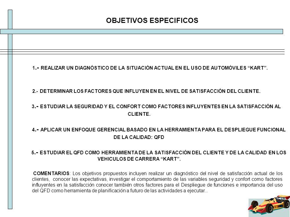 1.- REALIZAR UN DIAGNÓSTICO DE LA SITUACIÓN ACTUAL EN EL USO DE AUTOMÓVILES KART. 2.- DETERMINAR LOS FACTORES QUE INFLUYEN EN EL NIVEL DE SATISFACCIÓN